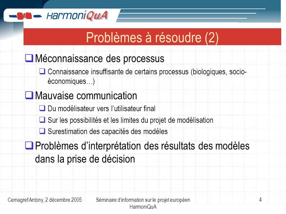 Cemagref Antony, 2 décembre 2005Séminaire d'information sur le projet européen HarmoniQuA 4 Problèmes à résoudre (2) Méconnaissance des processus Conn