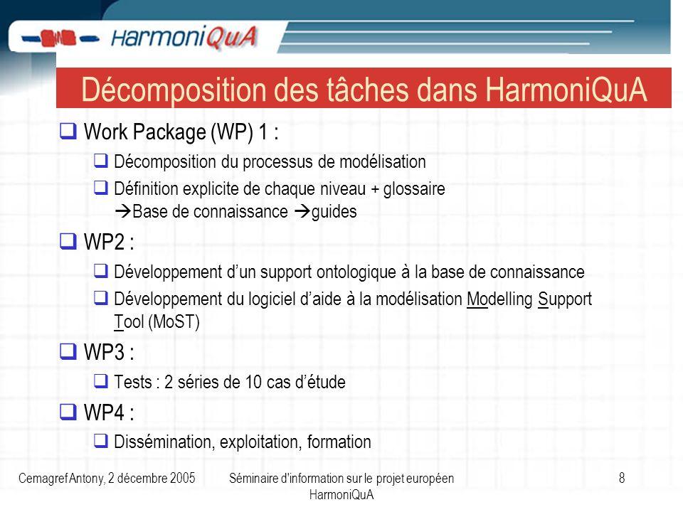 Cemagref Antony, 2 décembre 2005Séminaire d information sur le projet européen HarmoniQuA 8 Décomposition des tâches dans HarmoniQuA Work Package (WP) 1 : Décomposition du processus de modélisation Définition explicite de chaque niveau + glossaire Base de connaissance guides WP2 : Développement dun support ontologique à la base de connaissance Développement du logiciel daide à la modélisation Modelling Support Tool (MoST) WP3 : Tests : 2 séries de 10 cas détude WP4 : Dissémination, exploitation, formation