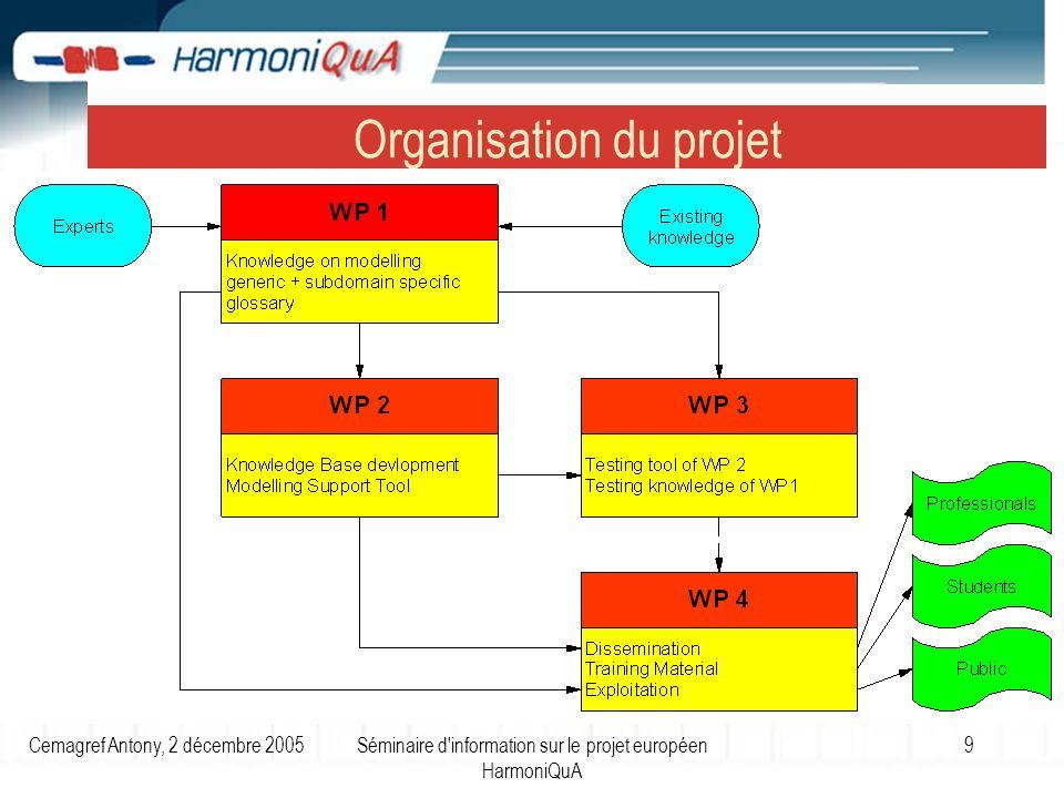 Cemagref Antony, 2 décembre 2005Séminaire d information sur le projet européen HarmoniQuA 9 Organisation du projet