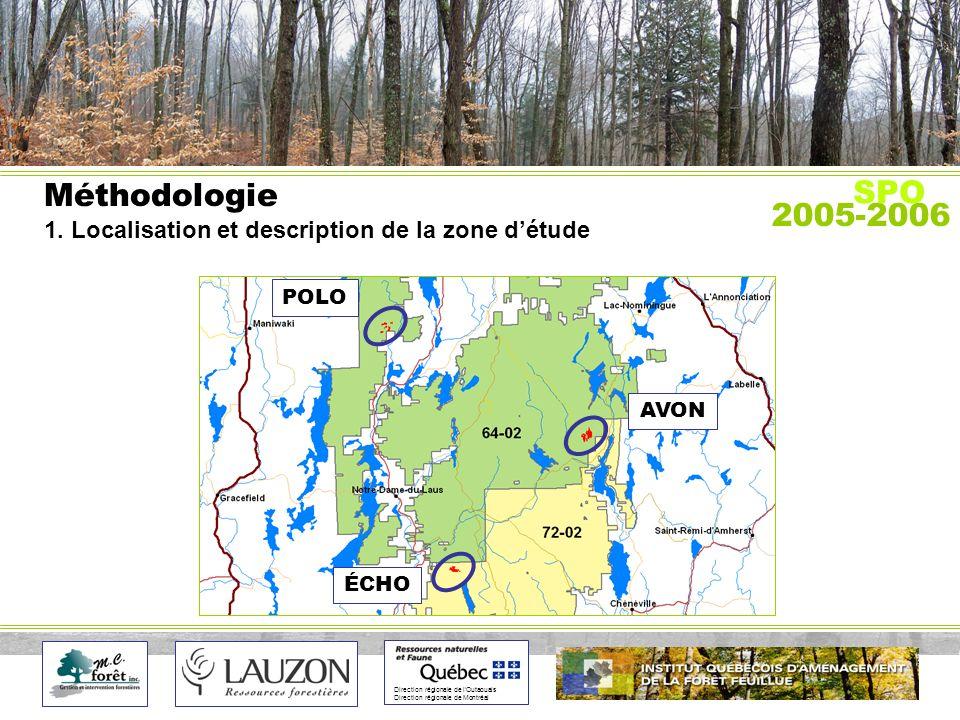 Direction régionale de lOutaouais Direction régionale de Montréal Méthodologie 1.