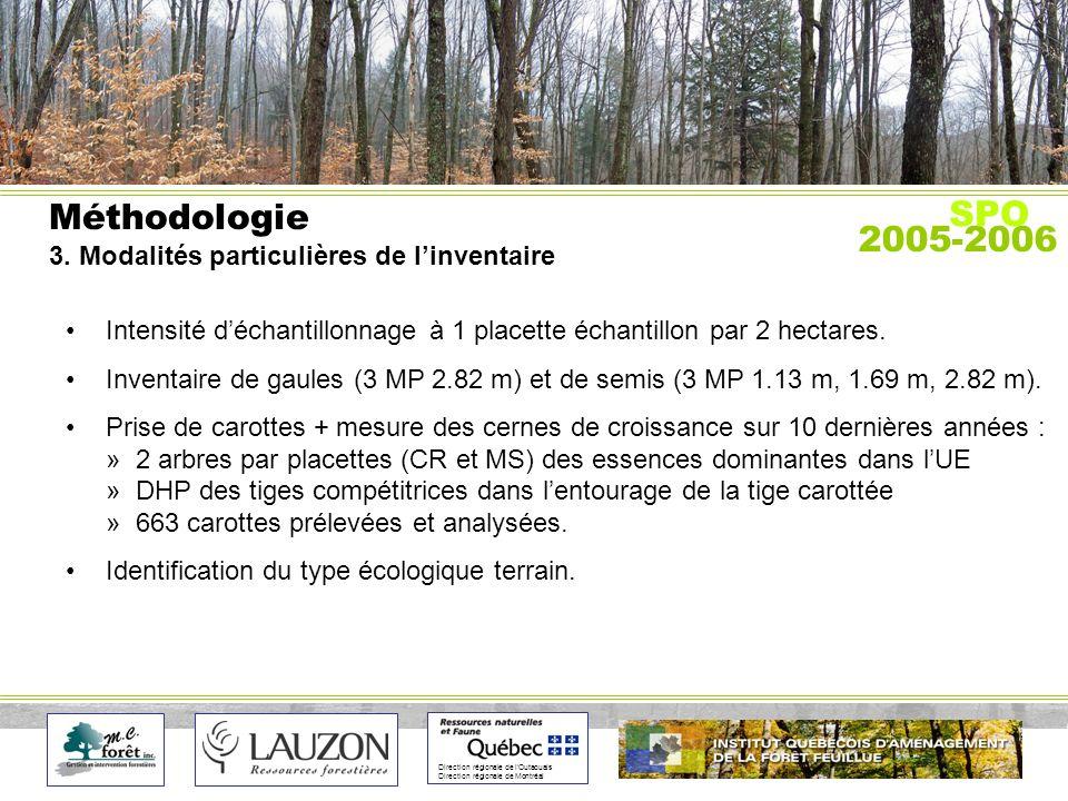 Direction régionale de lOutaouais Direction régionale de Montréal Méthodologie 3.