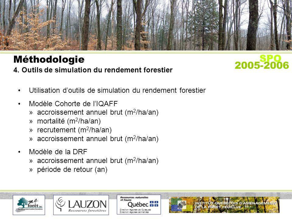 Direction régionale de lOutaouais Direction régionale de Montréal Méthodologie 4.