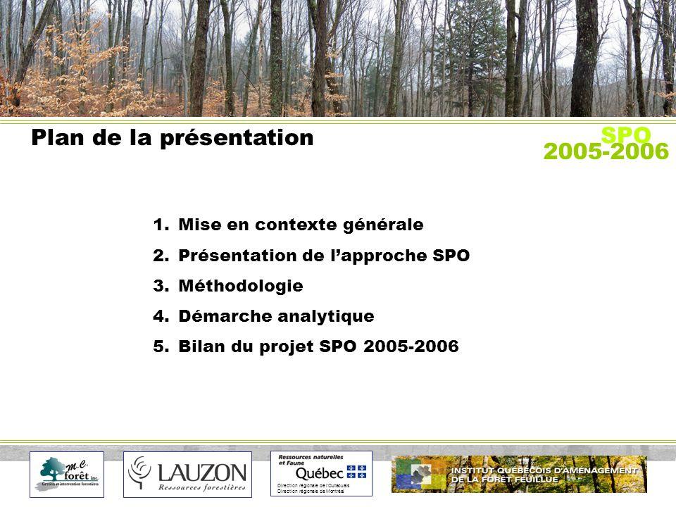Direction régionale de lOutaouais Direction régionale de Montréal Plan de la présentation 1.Mise en contexte générale 2.Présentation de lapproche SPO 3.Méthodologie 4.Démarche analytique 5.Bilan du projet SPO 2005-2006 2005-2006 SPO