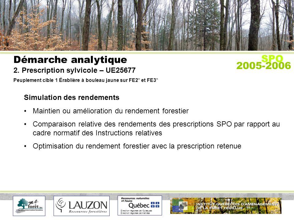 Direction régionale de lOutaouais Direction régionale de Montréal Démarche analytique 2.