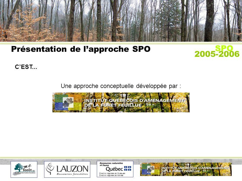 Direction régionale de lOutaouais Direction régionale de Montréal Présentation de lapproche SPO CEST...
