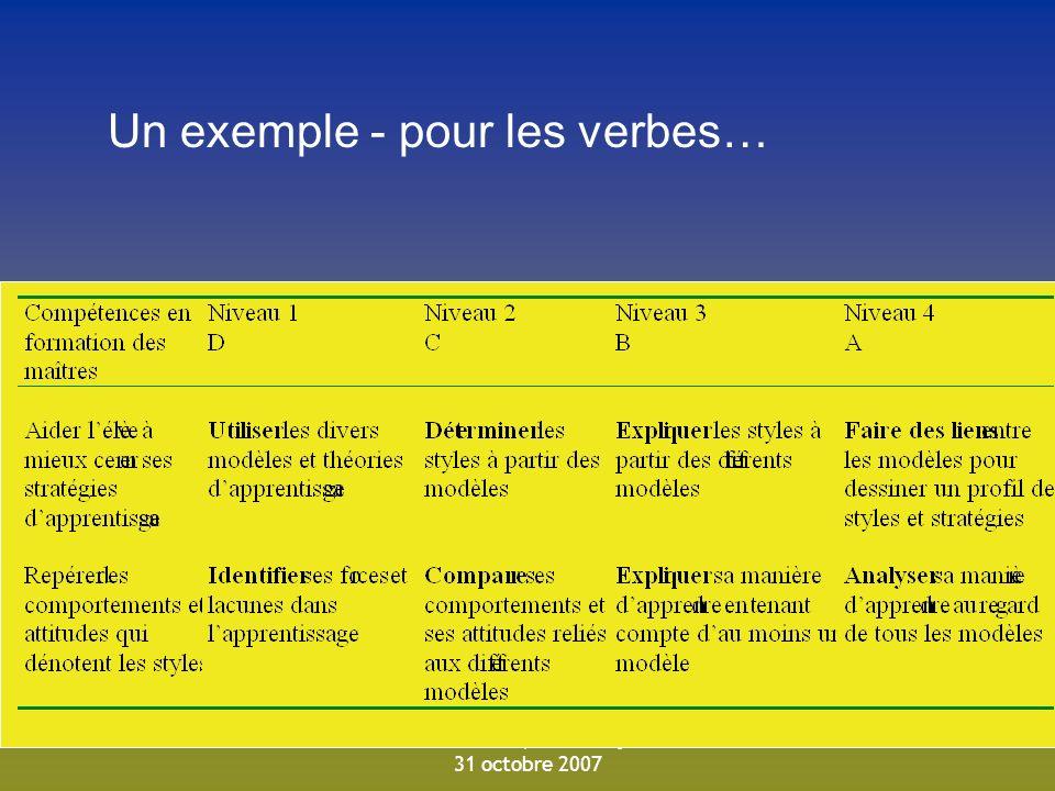 Louise Bélair, Ph.D. UQTR 31 octobre 2007 Un exemple - pour les verbes…