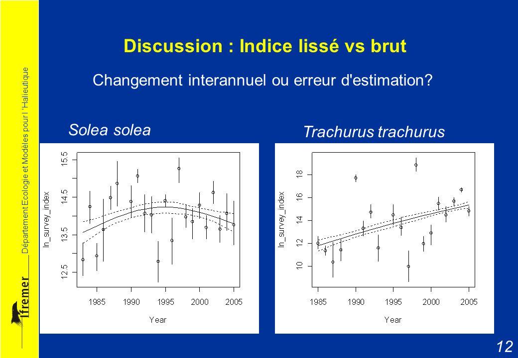Département Ecologie et Modèles pour l Halieutique 12 Discussion : Indice lissé vs brut Changement interannuel ou erreur d'estimation? Solea solea Tra