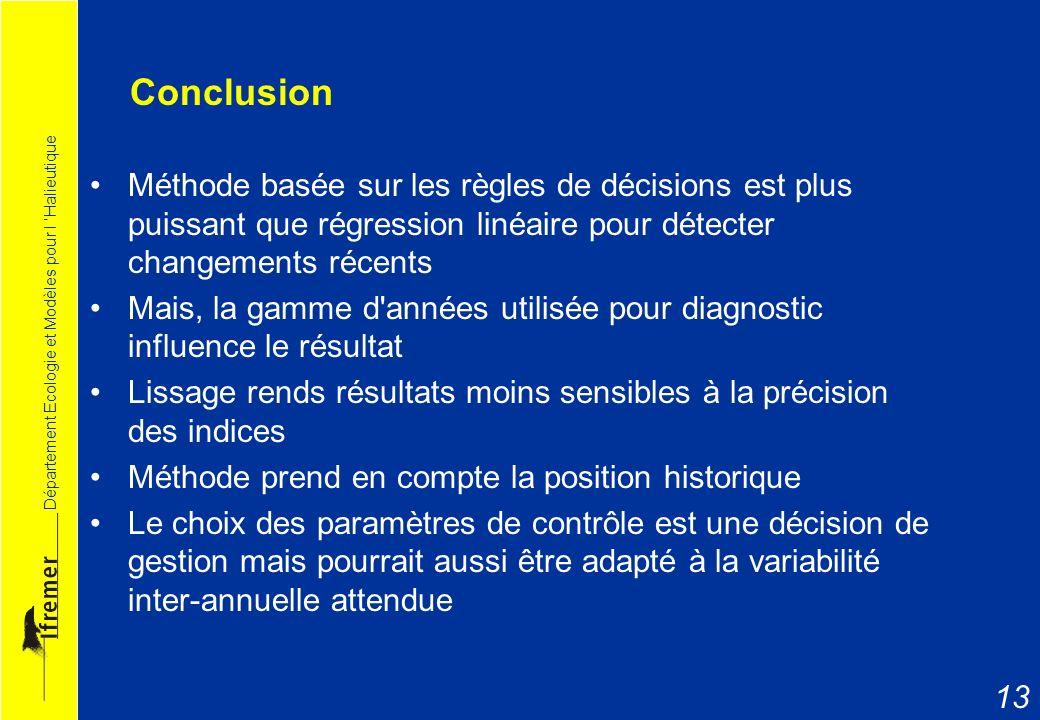Département Ecologie et Modèles pour l Halieutique 13 Conclusion Méthode basée sur les règles de décisions est plus puissant que régression linéaire p