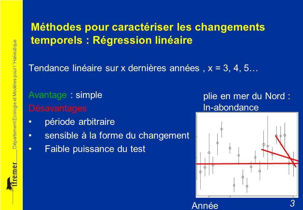 Département Ecologie et Modèles pour l Halieutique 3 Méthodes pour caractériser les changements temporels : Régression linéaire Tendance linéaire sur
