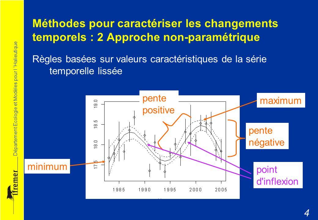Département Ecologie et Modèles pour l Halieutique 5 Règles pour caractérisation des changements récents Décroissance 1.Pas de variations autour maximum n dernières années ET 2.
