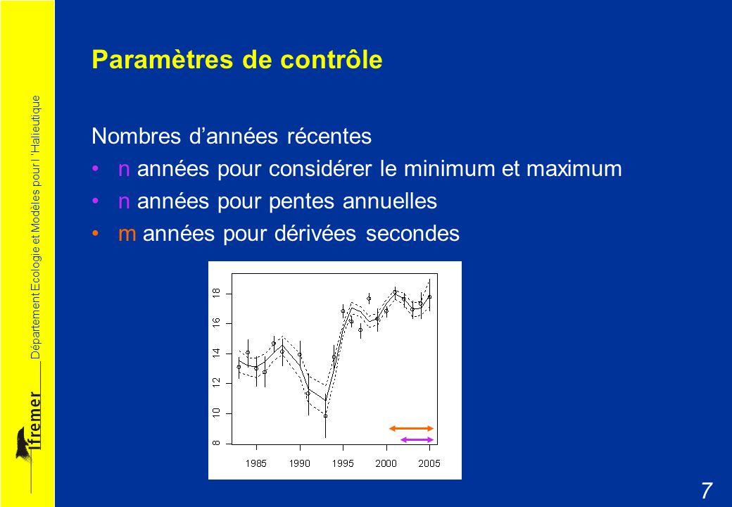 Département Ecologie et Modèles pour l Halieutique 7 Paramètres de contrôle Nombres dannées récentes n années pour considérer le minimum et maximum n