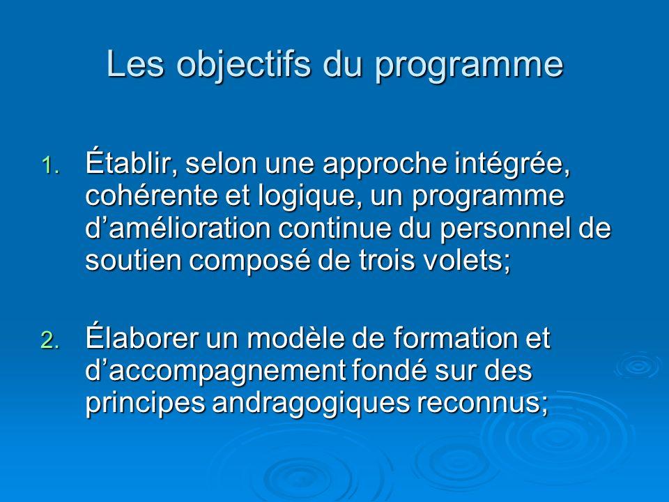 Les objectifs du programme 1.