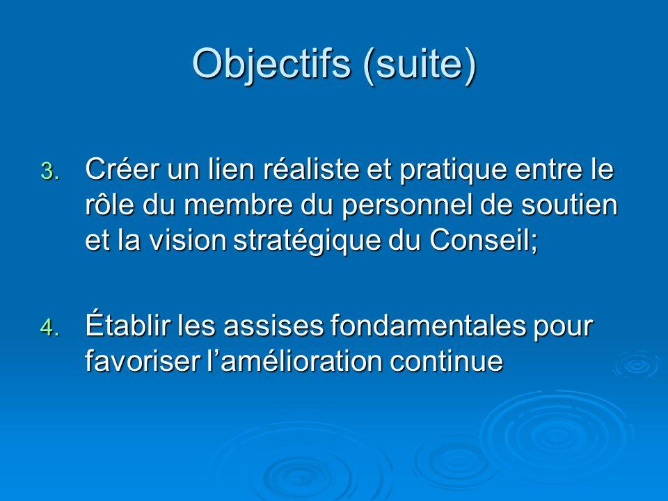 Objectifs (suite) 3.