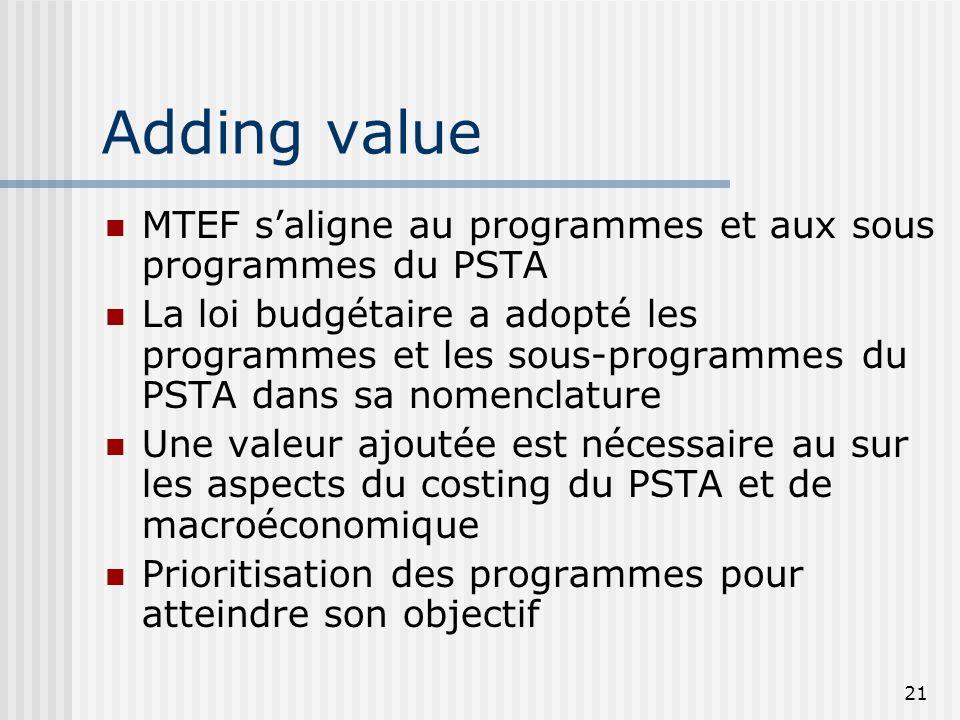 21 Adding value MTEF saligne au programmes et aux sous programmes du PSTA La loi budgétaire a adopté les programmes et les sous-programmes du PSTA dans sa nomenclature Une valeur ajoutée est nécessaire au sur les aspects du costing du PSTA et de macroéconomique Prioritisation des programmes pour atteindre son objectif