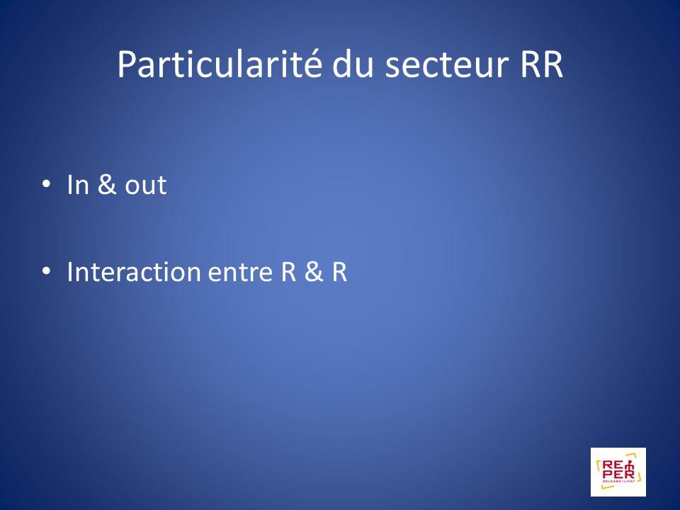 Accompagnements socio-éducatifs (suite) -Réseau primaires et secondaires -Recherche de partenariat avec les autres services en lien avec nos pôles de compétences respectifs