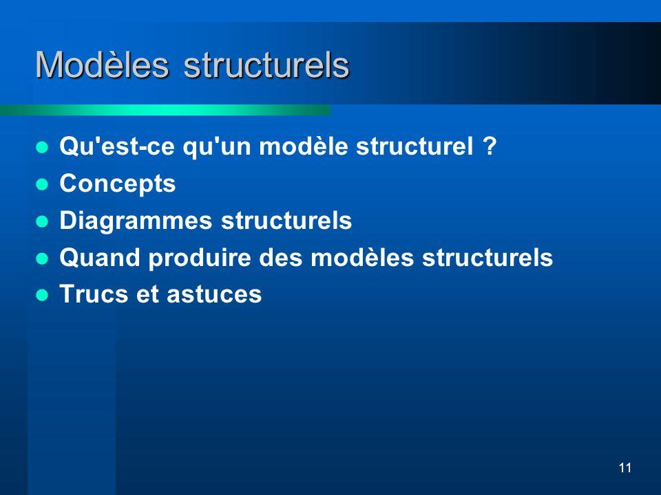 11 Modèles structurels Qu'est-ce qu'un modèle structurel ? Concepts Diagrammes structurels Quand produire des modèles structurels Trucs et astuces