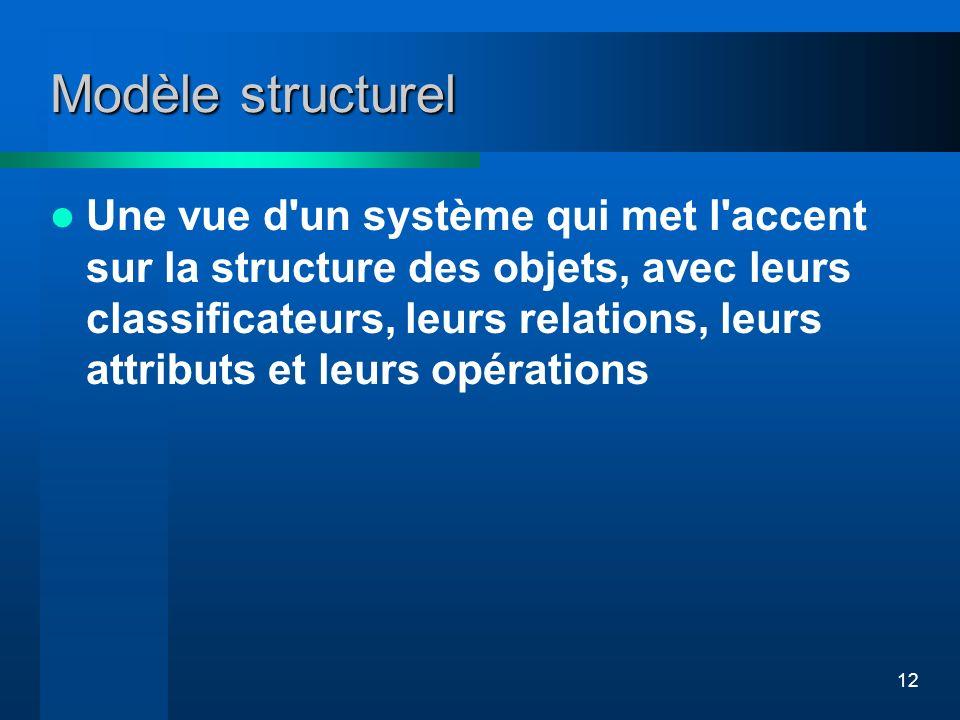 12 Modèle structurel Une vue d'un système qui met l'accent sur la structure des objets, avec leurs classificateurs, leurs relations, leurs attributs e