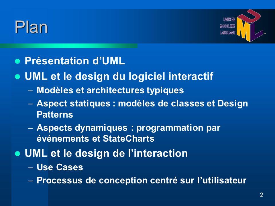 2 Plan Présentation dUML UML et le design du logiciel interactif –Modèles et architectures typiques –Aspect statiques : modèles de classes et Design P