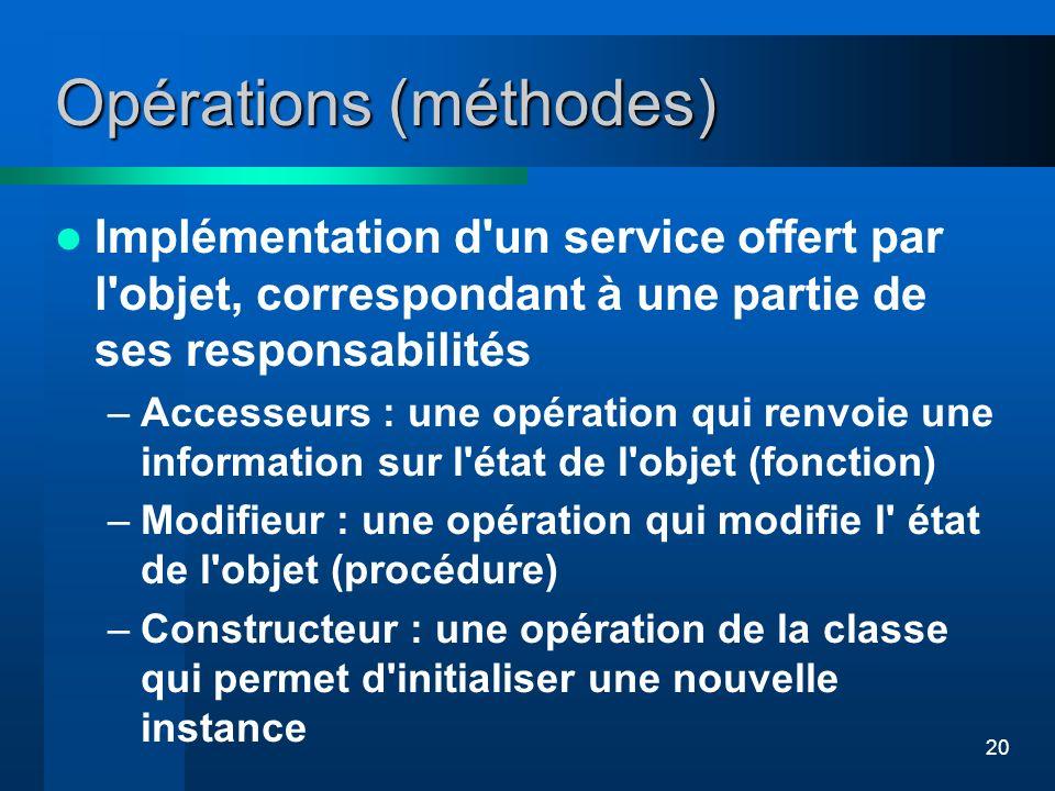 20 Opérations (méthodes) Implémentation d'un service offert par l'objet, correspondant à une partie de ses responsabilités –Accesseurs : une opération