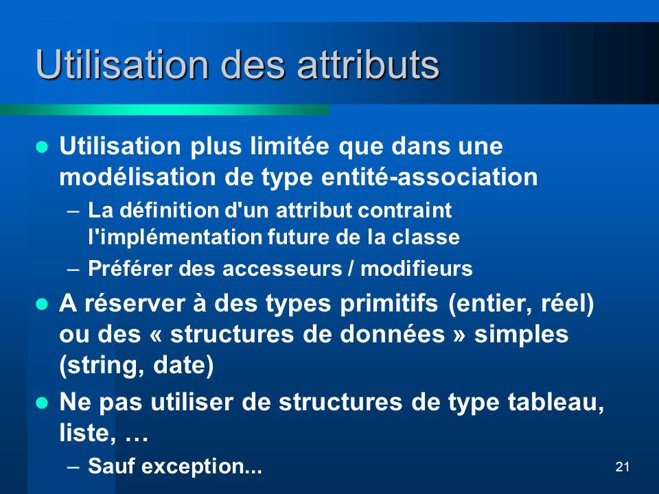 21 Utilisation des attributs Utilisation plus limitée que dans une modélisation de type entité-association –La définition d'un attribut contraint l'im