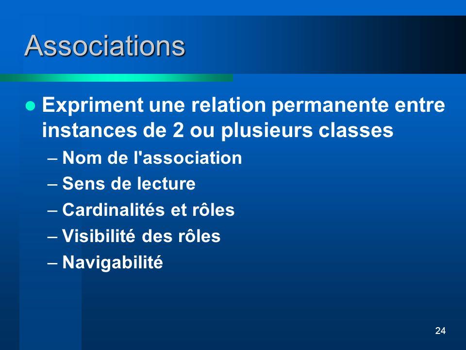 24 Associations Expriment une relation permanente entre instances de 2 ou plusieurs classes –Nom de l'association –Sens de lecture –Cardinalités et rô