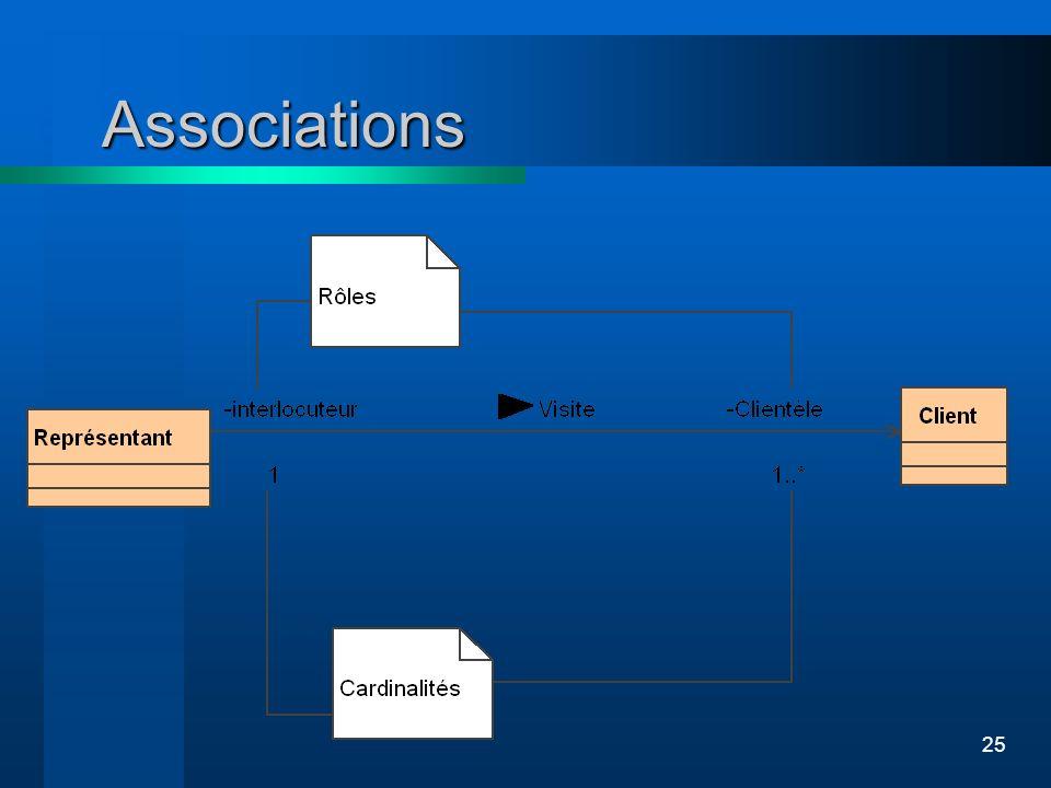 25 Associations