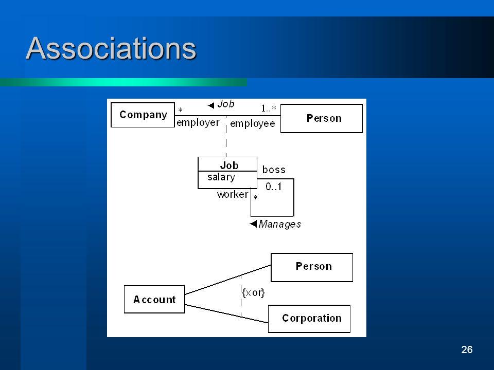 26 Associations