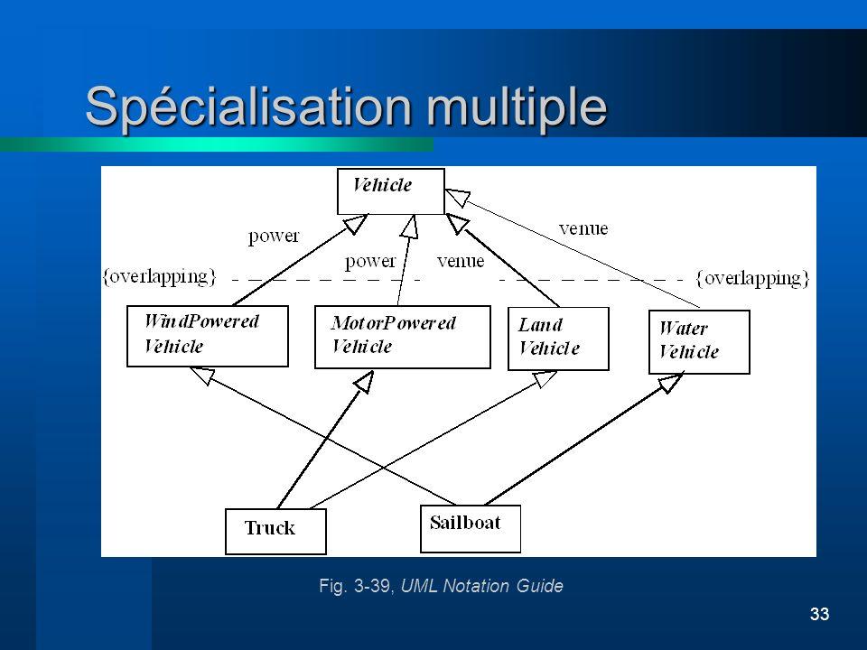 33 Spécialisation multiple Fig. 3-39, UML Notation Guide