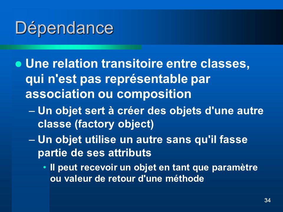 34 Dépendance Une relation transitoire entre classes, qui n'est pas représentable par association ou composition –Un objet sert à créer des objets d'u