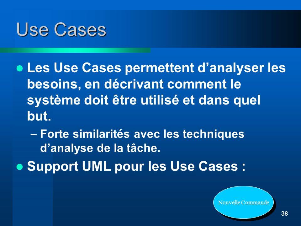 38 Use Cases Les Use Cases permettent danalyser les besoins, en décrivant comment le système doit être utilisé et dans quel but. –Forte similarités av