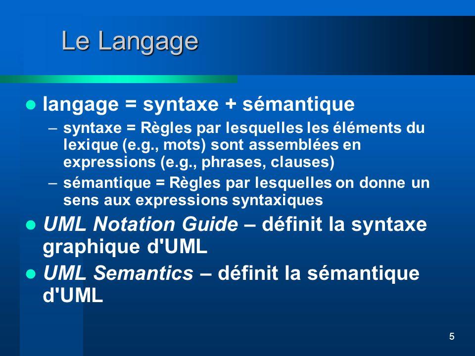 5 Le Langage langage = syntaxe + sémantique –syntaxe = Règles par lesquelles les éléments du lexique (e.g., mots) sont assemblées en expressions (e.g.