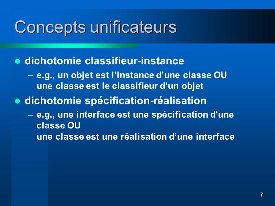 7 Concepts unificateurs dichotomie classifieur-instance –e.g., un objet est linstance dune classe OU une classe est le classifieur dun objet dichotomi