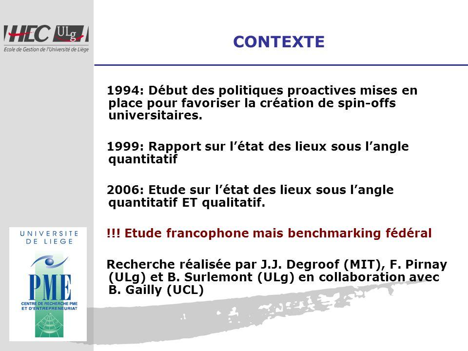 CONTEXTE 1994: Début des politiques proactives mises en place pour favoriser la création de spin-offs universitaires. 1999: Rapport sur létat des lieu