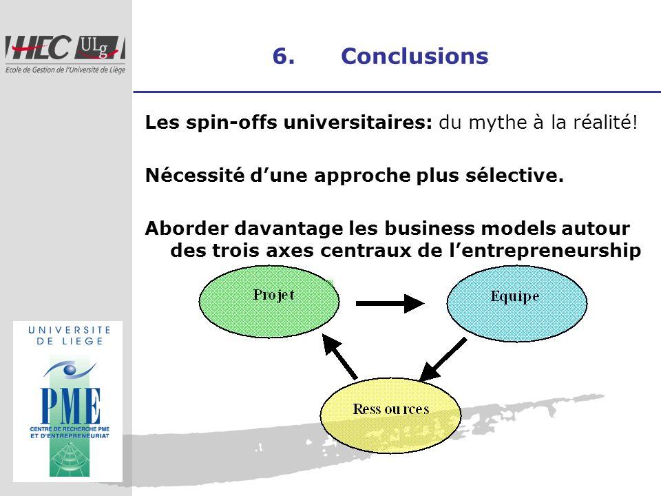 6. Conclusions Les spin-offs universitaires: du mythe à la réalité! Nécessité dune approche plus sélective. Aborder davantage les business models auto