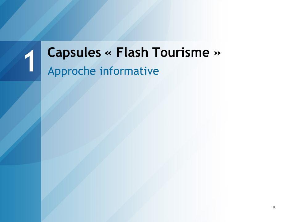 Capsules « Flash Tourisme » APPROCHE INFORMATIVE Définition: Capsules de 60 secondes faisant la promotion dune attraction, dun événement ou dun lieu dhébergement 4 diffusions (3 en semaines + 1 durant le week-end) Avantages: Rendez-vous fixes Contrôle du contenu Droits de diffuser la capsule sur Internet pendant 13 semaines via un lien sur le site de lacheteur de la capsule Diffusion gratuite de la capsule sur Quebecvacances.com durant toute la saison estivale 6