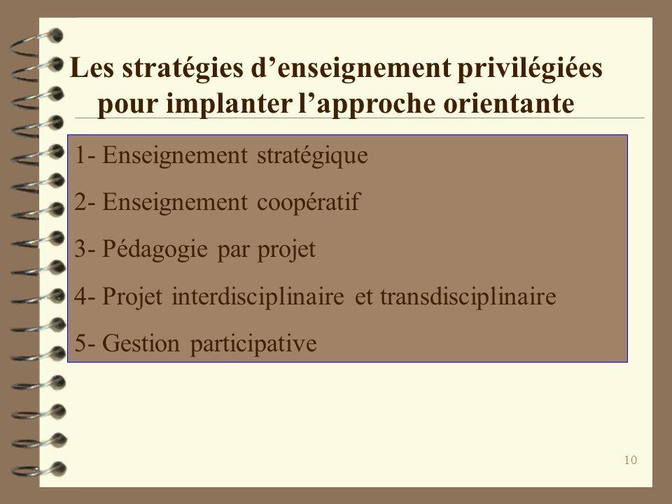 10 Les stratégies denseignement privilégiées pour implanter lapproche orientante 1- Enseignement stratégique 2- Enseignement coopératif 3- Pédagogie p