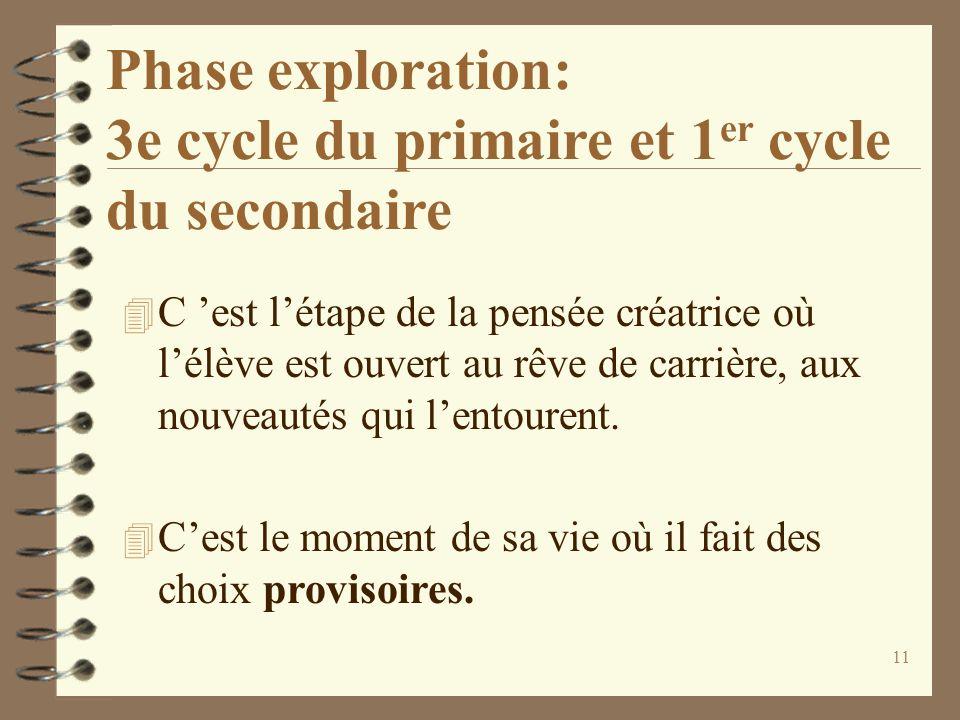 11 Phase exploration: 3e cycle du primaire et 1 er cycle du secondaire 4 C est létape de la pensée créatrice où lélève est ouvert au rêve de carrière, aux nouveautés qui lentourent.