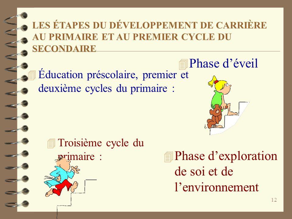 12 LES ÉTAPES DU DÉVELOPPEMENT DE CARRIÈRE AU PRIMAIRE ET AU PREMIER CYCLE DU SECONDAIRE 4 Éducation préscolaire, premier et deuxième cycles du primai
