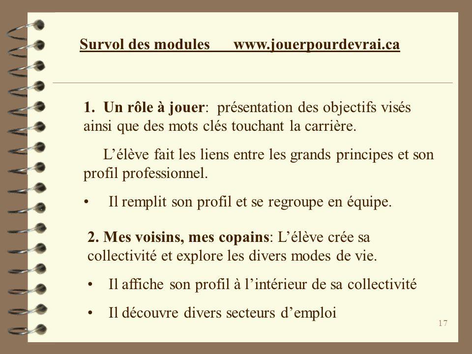 17 Survol des modules www.jouerpourdevrai.ca 1. Un rôle à jouer: présentation des objectifs visés ainsi que des mots clés touchant la carrière. Lélève