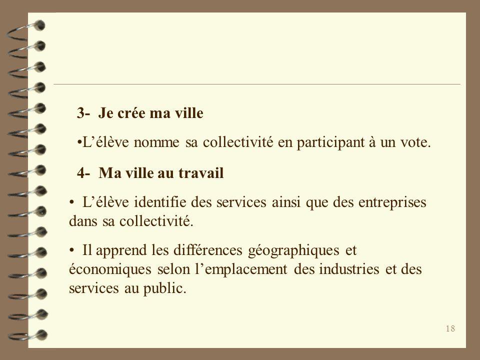 18 3- Je crée ma ville Lélève nomme sa collectivité en participant à un vote. 4- Ma ville au travail Lélève identifie des services ainsi que des entre