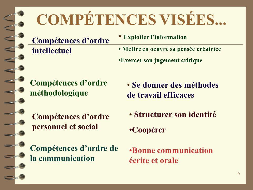 6 COMPÉTENCES VISÉES... Bonne communication écrite et orale Compétences dordre intellectuel Compétences dordre méthodologique Compétences dordre perso