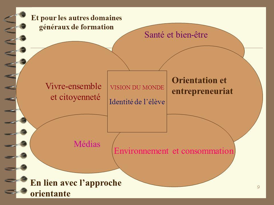 9 Vivre-ensemble et citoyenneté Médias Santé et bien-être Environnement et consommation Identité de lélève VISION DU MONDE Et pour les autres domaines généraux de formation Orientation et entrepreneuriat En lien avec lapproche orientante