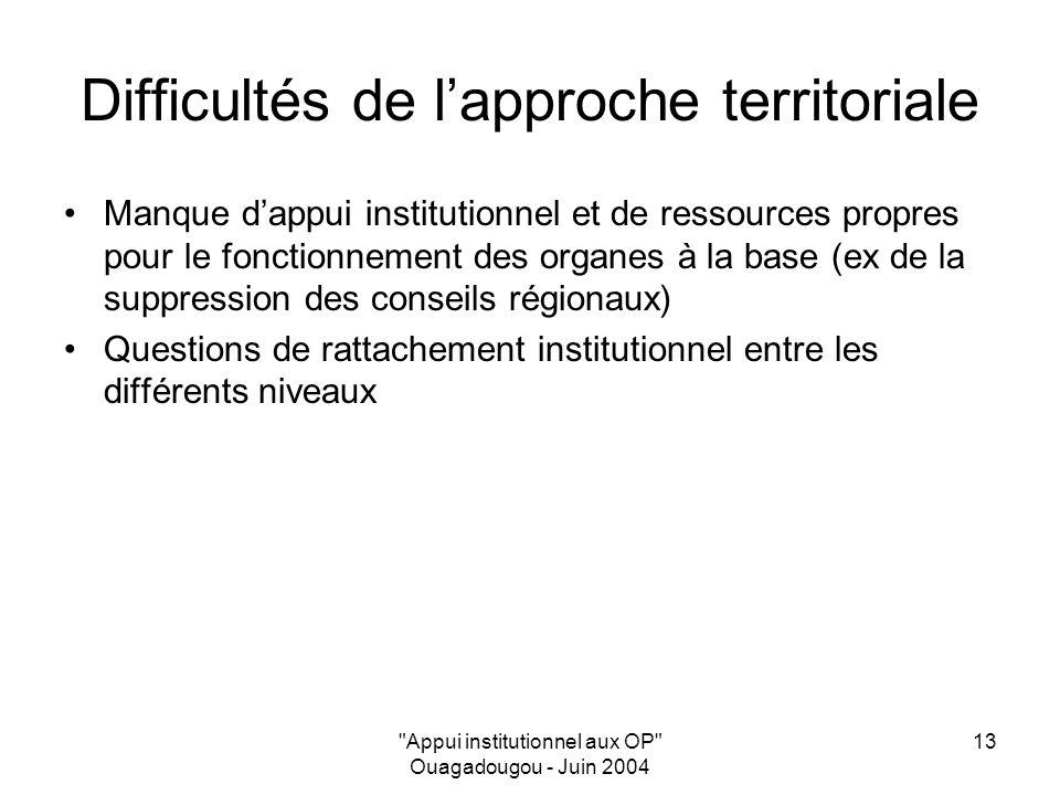 Appui institutionnel aux OP Ouagadougou - Juin 2004 13 Difficultés de lapproche territoriale Manque dappui institutionnel et de ressources propres pour le fonctionnement des organes à la base (ex de la suppression des conseils régionaux) Questions de rattachement institutionnel entre les différents niveaux