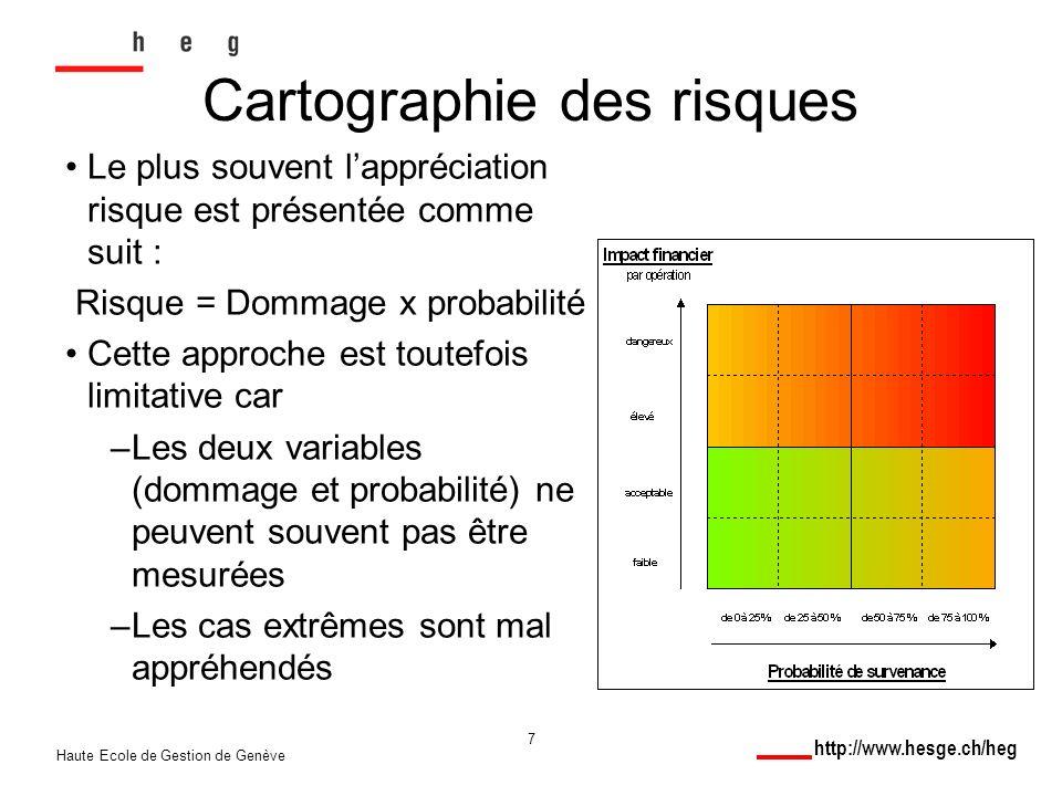 http://www.hesge.ch/heg Haute Ecole de Gestion de Genève 7 Cartographie des risques Le plus souvent lappréciation risque est présentée comme suit : Risque = Dommage x probabilité Cette approche est toutefois limitative car –Les deux variables (dommage et probabilité) ne peuvent souvent pas être mesurées –Les cas extrêmes sont mal appréhendés