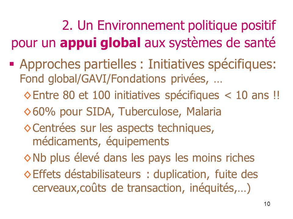 10 Approches partielles : Initiatives spécifiques: Fond global/GAVI/Fondations privées, … Entre 80 et 100 initiatives spécifiques < 10 ans !! 60% pour