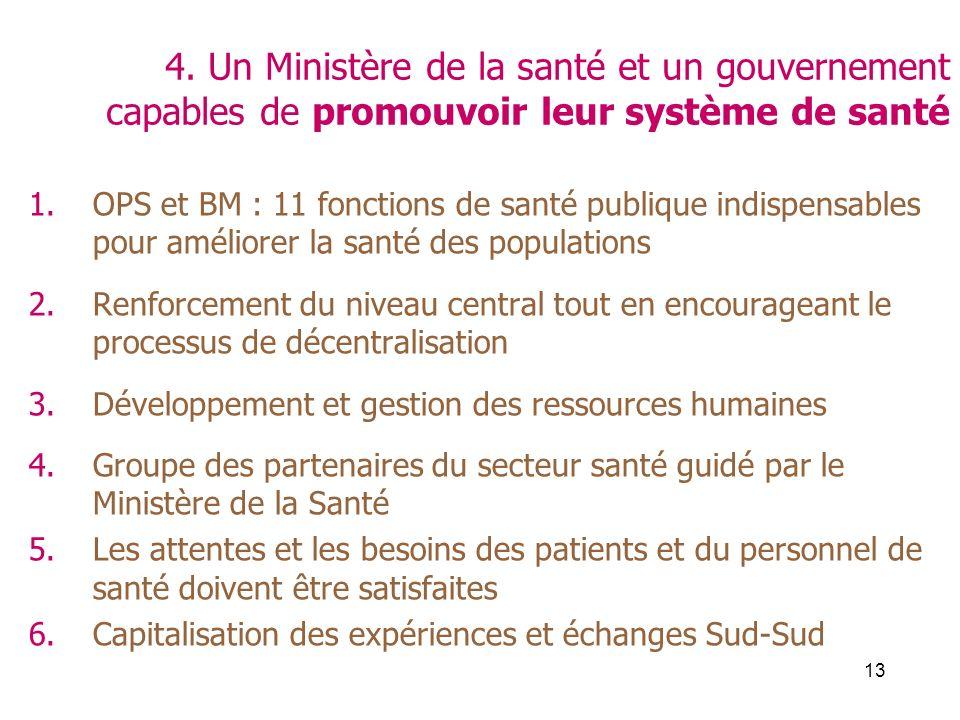 13 4. Un Ministère de la santé et un gouvernement capables de promouvoir leur système de santé 1.OPS et BM : 11 fonctions de santé publique indispensa
