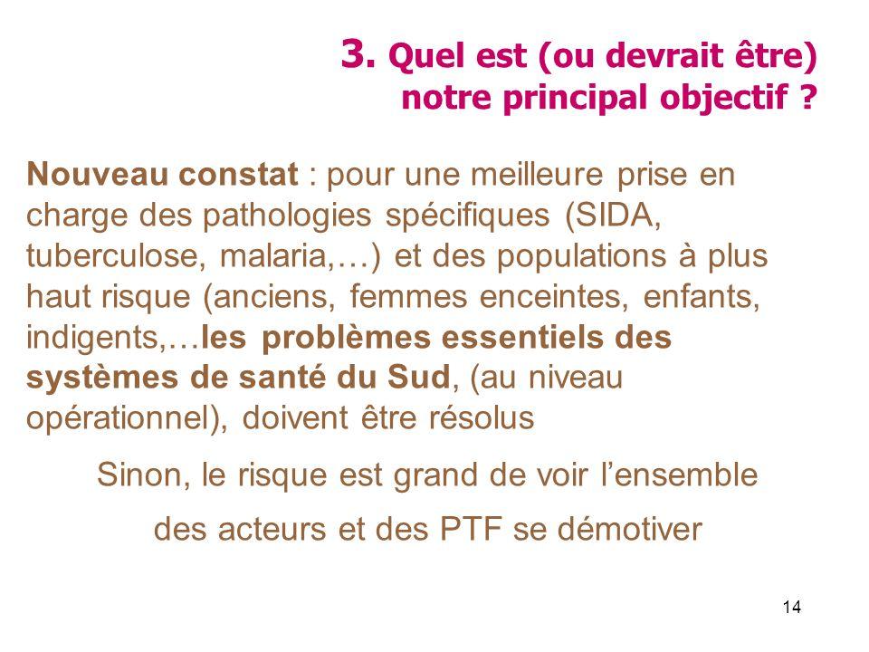 14 3. Quel est (ou devrait être) notre principal objectif ? Nouveau constat : pour une meilleure prise en charge des pathologies spécifiques (SIDA, tu
