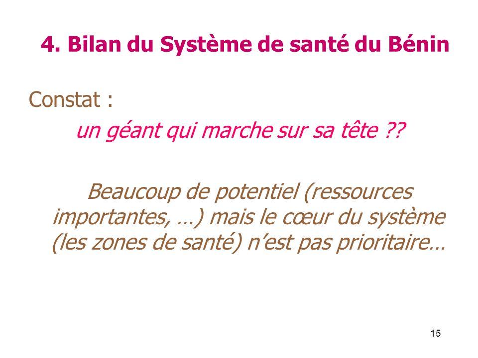 15 4. Bilan du Système de santé du Bénin Constat : un géant qui marche sur sa tête ?? Beaucoup de potentiel (ressources importantes, …) mais le cœur d