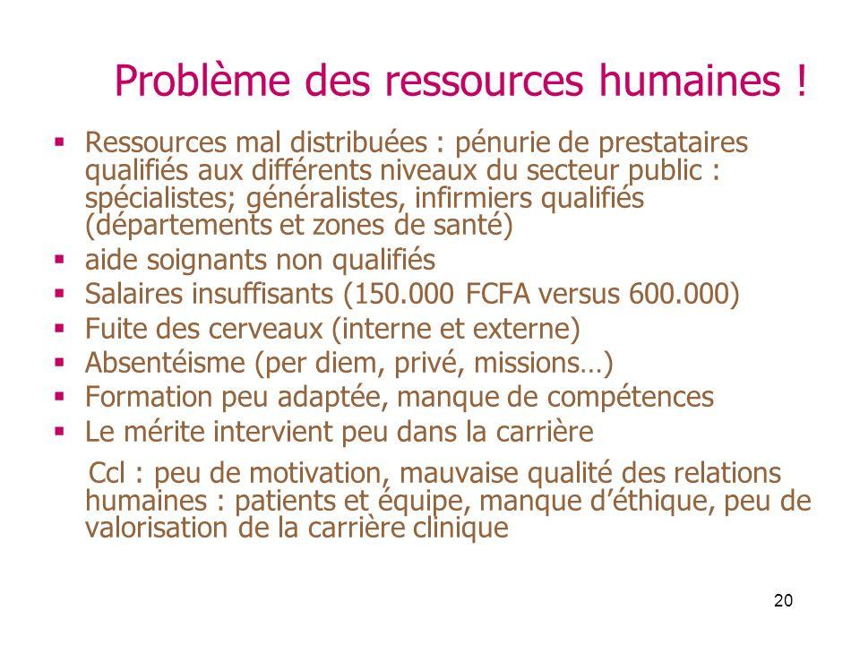 20 Problème des ressources humaines ! Ressources mal distribuées : pénurie de prestataires qualifiés aux différents niveaux du secteur public : spécia