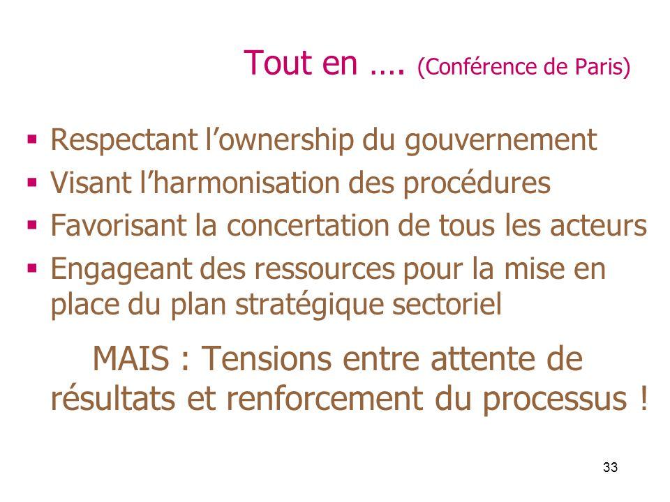 33 Tout en …. (Conférence de Paris) Respectant lownership du gouvernement Visant lharmonisation des procédures Favorisant la concertation de tous les